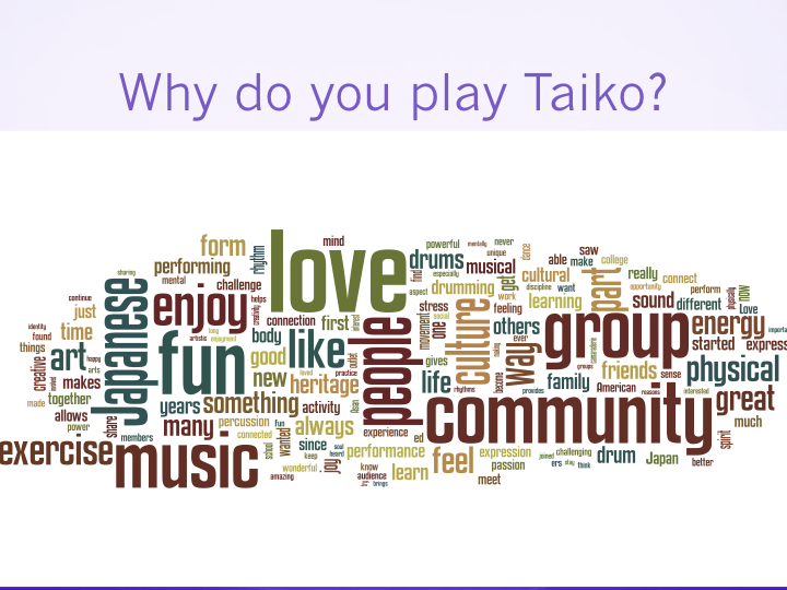 Why do you play Taiko? Word Cloud